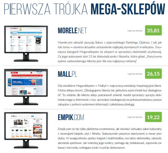 ranking-sklepow-2015-mega-gracze